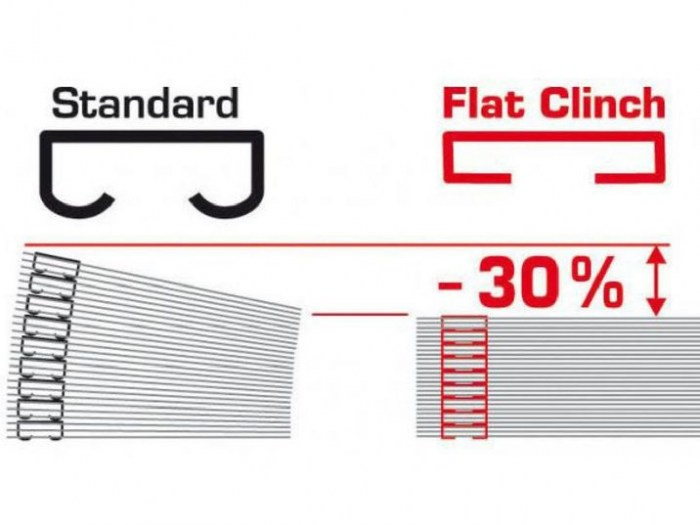 flat-clinch-staple-cartridge-for-ideal-8560